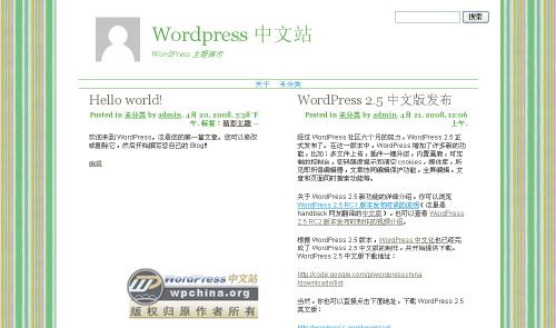 wordpress显示头像