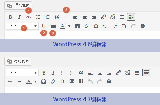 wordpress-4-7-editor-changes